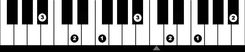 how to play a b flat arpeggio on piano